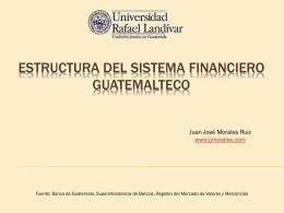 Estructura del sistema financiero guatemalteco