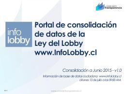 Ley del Lobby - Consejo para la Transparencia
