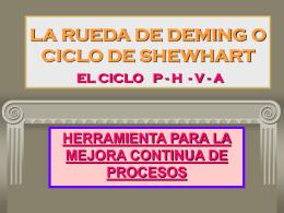 LA RUEDA DE DEMING - INNOVA. Estudi de disseny, web i