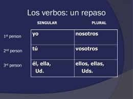 Los verbos: un repaso