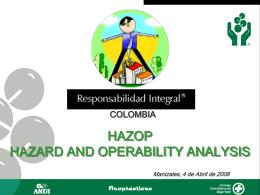 HAZOP - Responsabilidad Integral Colombia
