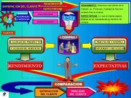 satisfaccion_ cliente - Blog de Luis Miguel Manene | Soy