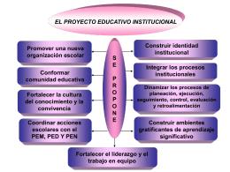 Diapositiva 1 - INSTITUCIONEDUCATIVAJULIOCMIRANDA