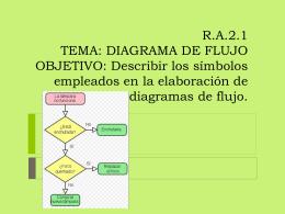 R.A. TEMA: DIAGRAMA DE FLUJO OBJETIVO: Describir los