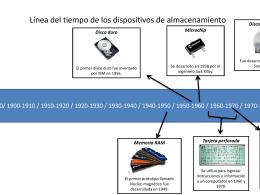 Linea del tiempo de los dispositivos de almacenamiento