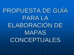 Mapas Conceptuales - Aula Virtual TuVentana.. | Prof