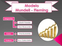 Modelo Mundell