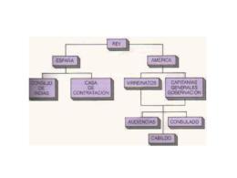 Diapositiva 1 - margotloyolasilva