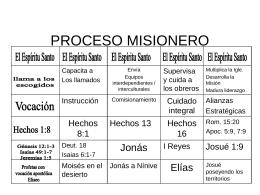 PROCESO MISIONERO