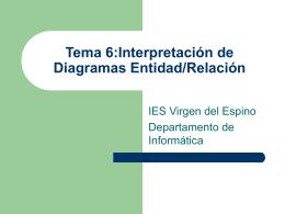 Tema 2: Base de datos relacionales