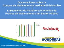 www.revistazo.biz