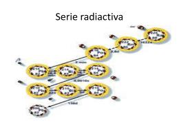 Serie radiactiva - .: Colegio Campvs College