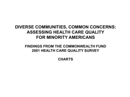 2001 Health Care Quality Survey