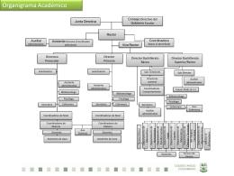 Diapositiva 1 - Colegio Anglo Colombiano