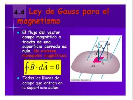 Ley de Gauss del magnetismo. - elctrmgntsm