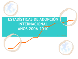 Datos_Adopcion_internacional