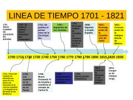 LINEA DE TIEMPO 1701 - 1821