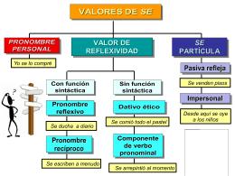 www.edu.xunta.es