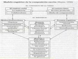 Diapositiva 1 - Formacioncontinuaedomex's Blog