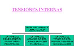 TENSIONES INTERNAS - Buenos Aires Ciudad