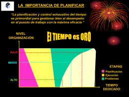 importancia_planificar - Blog de Luis Miguel Manene | Soy