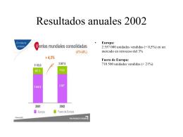 Resultados anuales 2002