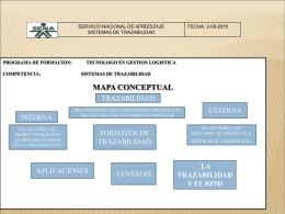 Diapositiva 1 - MAT1TRAZABILIDAD