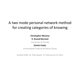 A two mode personal network method for creating …