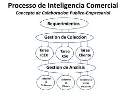 2011-12-02 Processo de Inteligencia Comercial