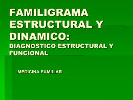 FAMILIOGRAMA ESTRUCTURAL Y DINAMICO: …