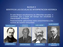 BLOQUE II IDENTIFICAS LAS ESCUELAS DE …