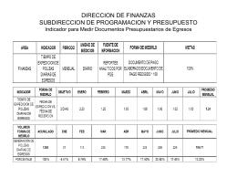 DIRECCION DE FINANZAS SUBDIRECCION DE …