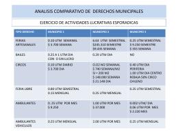 ANALISIS COMPARATIVO DE DERECHOS MUNICIPALES