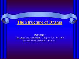The Structure of Drama - Suffolk Public Schools Blog