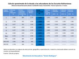 Tabulador salarial de los docentes de las Escuelas