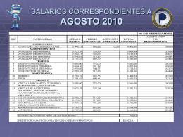 CRONOGRAMA DE PAGOS MAYO