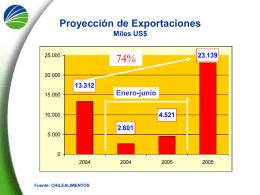 Chile Potencia Alimentaria