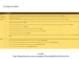 Diapositiva 1 - Carlos Murillo