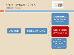 SELECTIVIDAD 2014