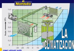 Diapositiva 1 - ELECTROAUTO