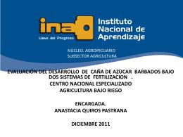 Diapositiva 1 - Instituto Nacional de Aprendizaje