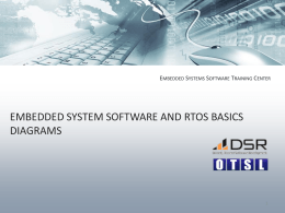 Embedded System Software Basics