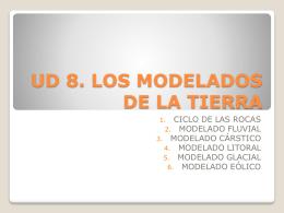 UD 9. LOS MODELADOS DE LA TIERRA