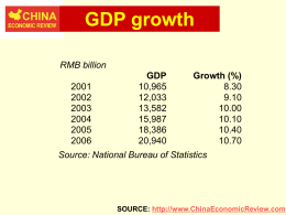 China by Numbers for PowerPoint - Urban