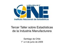 Estadisticas de la Industria Manufacturera en Uruguay