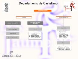 Diapositiva 1 - CastellanoIESJAumeIOnt