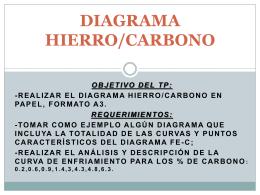 DIAGRAMA HIERRO/CARBONO - Ciencia de los Materiales