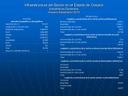 Ejercicio 2004 'Oaxaca'