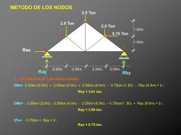 METODO DE LOS NODOS