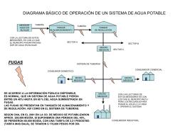 Diapositiva 1 - Perfil Inmobiliario | Inicio